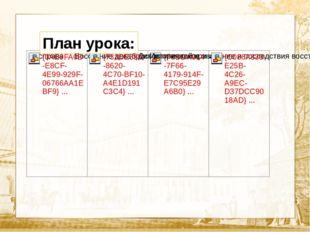 Текст План урока: