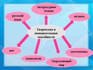 Творческие и познавательные способности литературное чтение музыка русский яз