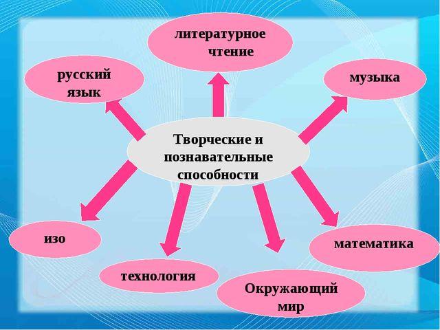 Творческие и познавательные способности литературное чтение музыка русский яз...
