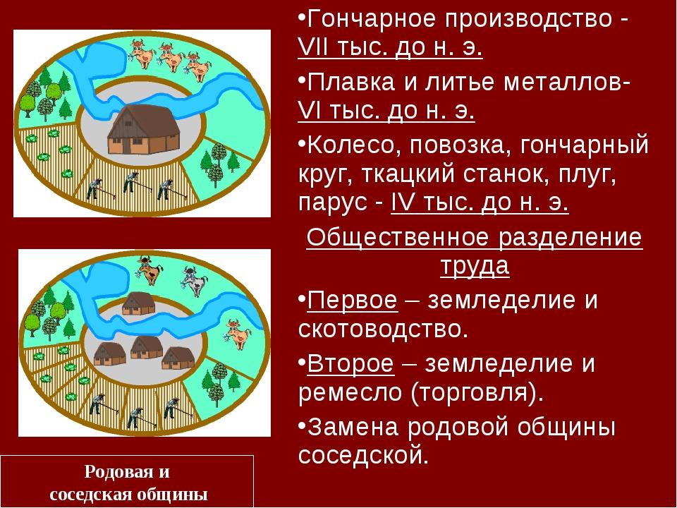 Гончарное производство - VII тыс. до н. э. Плавка и литье металлов- VI тыс. д...