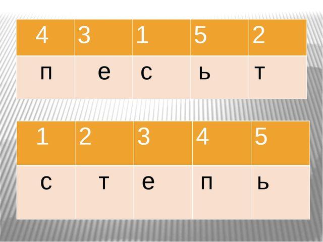 1 2 3 4 5 с т е п ь 4 3 1 5 2 п е с ь т