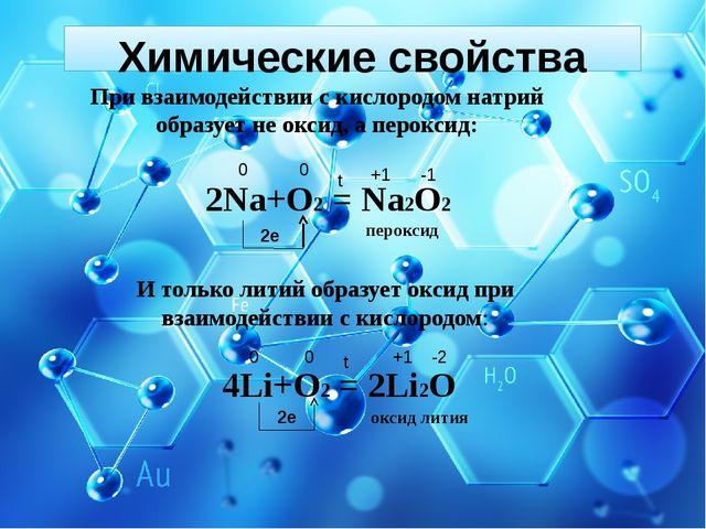 Химические свойства При взаимодействии с кислородом натрий образует не оксид,...