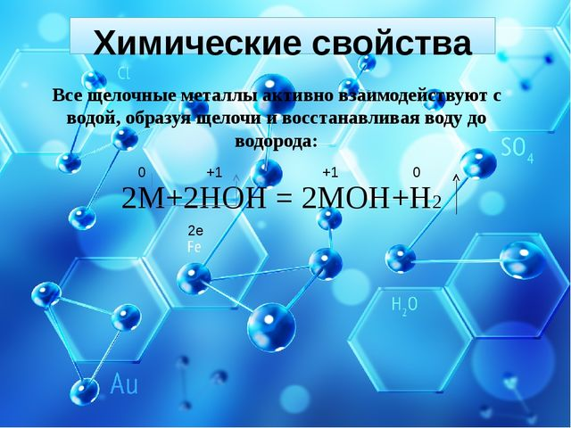 Химические свойства Все щелочные металлы активно взаимодействуют с водой, обр...