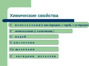 Химические свойства C н е м е т а л л а м и (c кислородом, с серой, с углерод