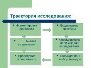 Траектория исследования: Формулировка проблемы Выдвижение гипотезы Формулиров