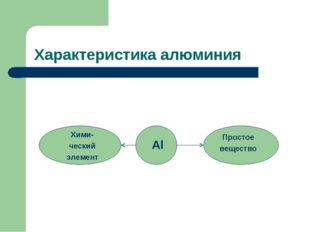 Характеристика алюминия Al Хими- ческий элемент Простое вещество