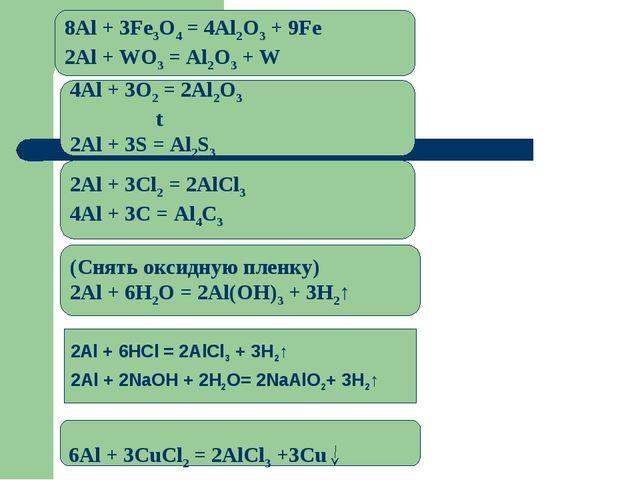 2Al + 6HCl = 2AlCl3 + 3H2↑ 2Al + 2NaOH + 2H2O= 2NaAlO2+ 3H2↑ (Снять оксидную...