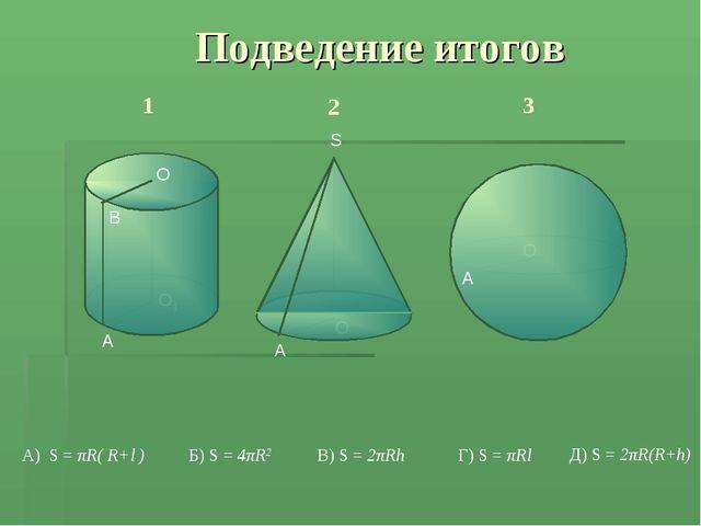 Подведение итогов В) S = 2πRh Д) S = 2πR(R+h) Г) S = πRl А) S = πR( R+l ) Б)...