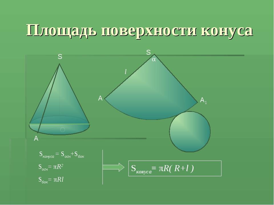O A S Площадь поверхности конуса Sконуса = Sосн+Sбок Sконуса= πR( R+l ) Sосн=...