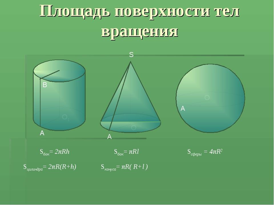 Площадь поверхности тел вращения Sбок= 2πRh Sцилиндра= 2πR(R+h) Sбок= πRl Sко...