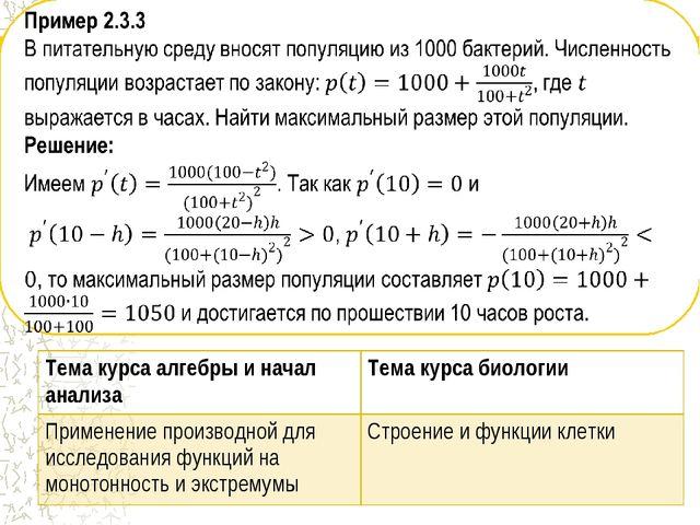 Тема курса алгебры и начал анализаТема курса биологии Применение производной...