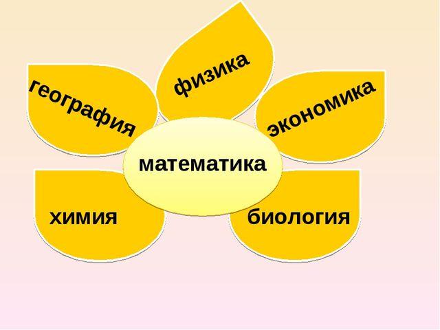 математика физика экономика биология химия география