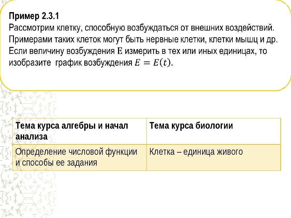 Тема курса алгебры и начал анализаТема курса биологии Определение числовой ф...