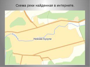 Схема реки найденная в интернете.