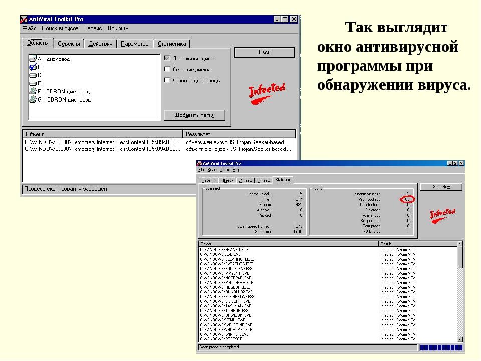 Так выглядит окно антивирусной программы при обнаружении вируса.