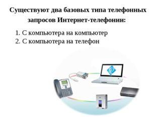 Существуют два базовых типа телефонных запросов Интернет-телефонии: 1. С комп