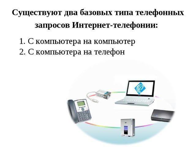 Существуют два базовых типа телефонных запросов Интернет-телефонии: 1. С комп...