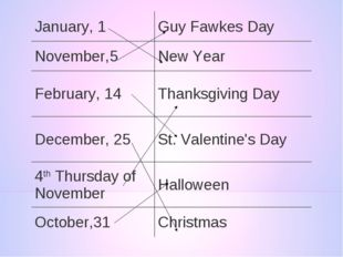 January, 1	Guy Fawkes Day November,5	New Year February, 14	Thanksgiving Day D