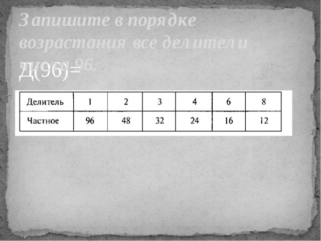 Д(96)= Запишите в порядке возрастания все делители числа 96.