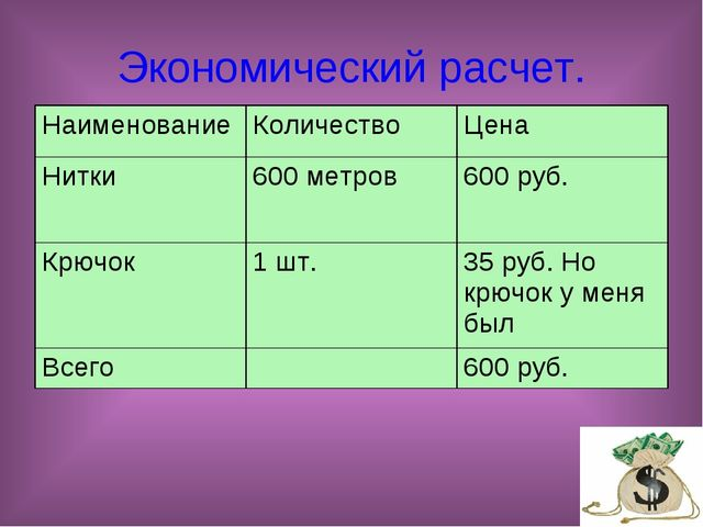 Экономический расчет. НаименованиеКоличествоЦена Нитки600 метров600 руб....