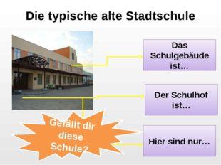 Die typische alte Stadtschule Das Schulgebäude ist… Der Schulhof ist… Hier si