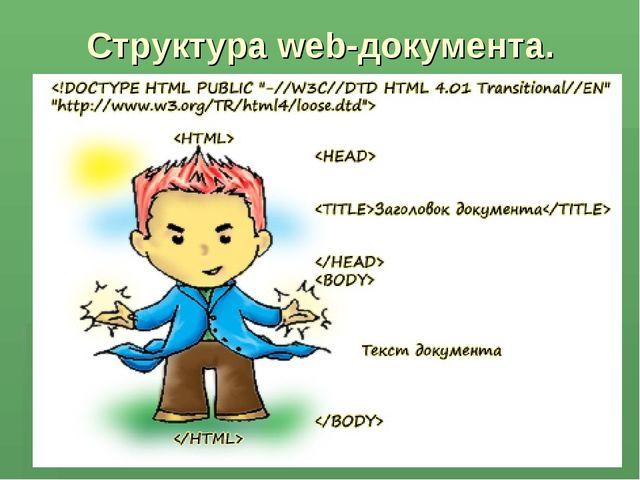 Структура web-документа.