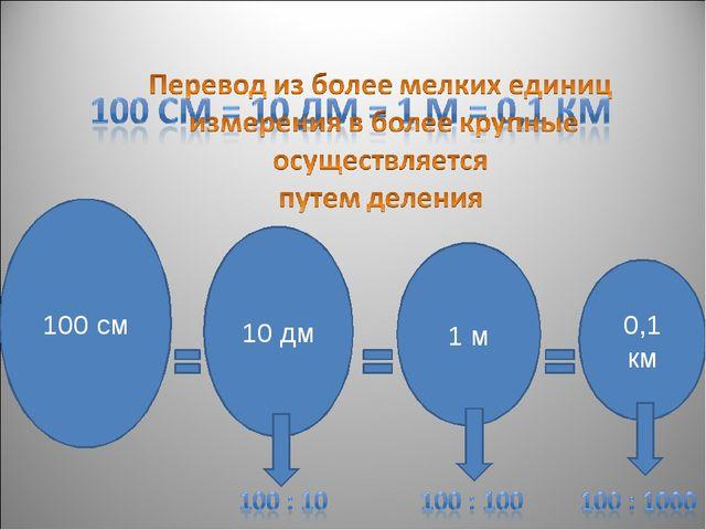 100 см 10 дм 1 м 0,1 км