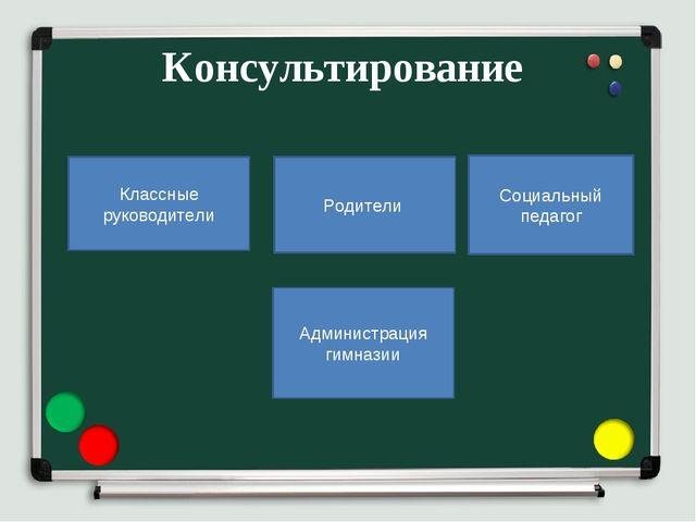 Консультирование Классные руководители Родители Социальный педагог Администра...