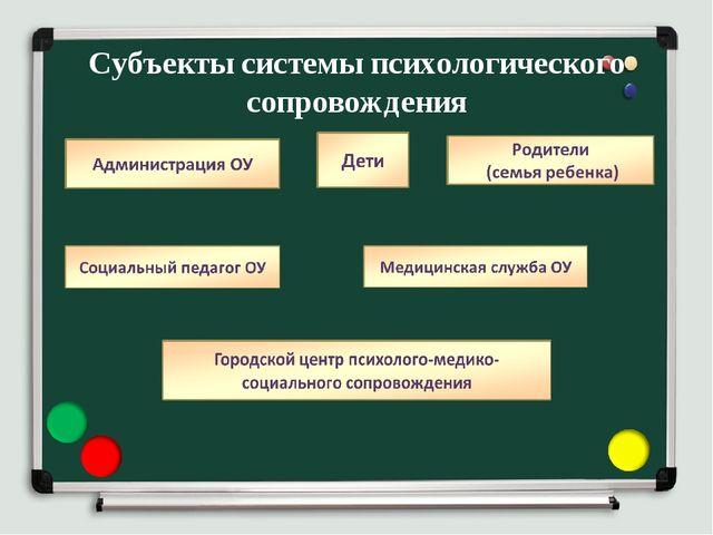 Субъекты системы психологического сопровождения