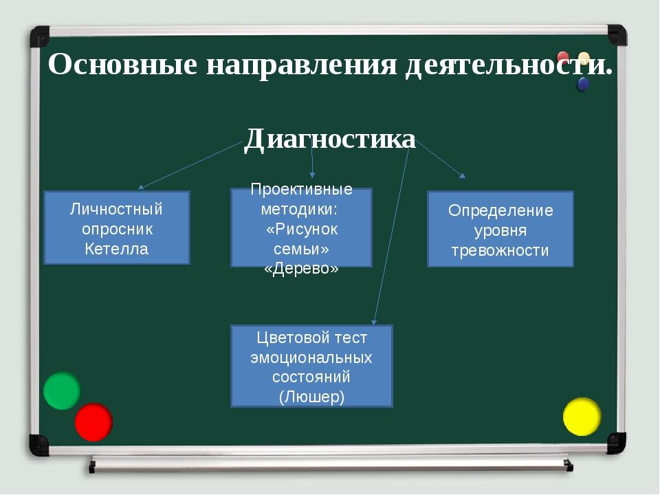 Основные направления деятельности. Диагностика Личностный опросник Кетелла Пр...