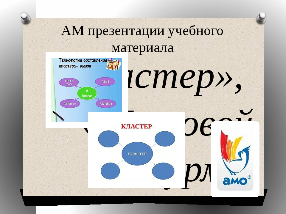 АМ презентации учебного материала «Кластер», «Мозговой штурм»