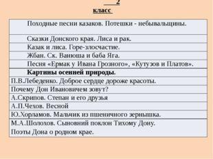 2 класс Походные песни казаков.Потешки- небывальщины. Сказки Донского края.