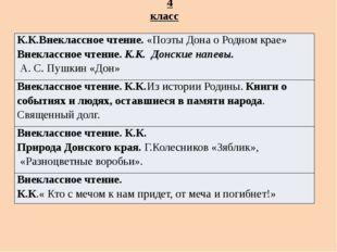 4 класс К.К.Внеклассное чтение.«Поэты Дона о Родном крае» Внеклассное чтение.
