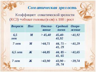 Соматическая зрелость Коэффициет соматической зрелости (КСЗ) =обхват головы
