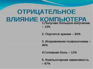 ОТРИЦАТЕЛЬНОЕ ВЛИЯНИЕ КОМПЬЮТЕРА 1.Получаю большое излучение – 13% 2. Портитс