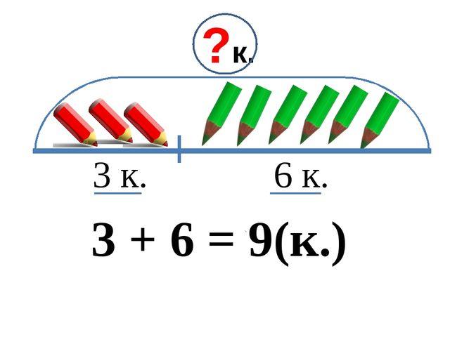 ?к. 3 к. 6 к. 3 + 6 = 9(к.)