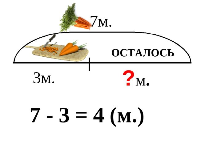 ?м. 3м. 7м. ОСТАЛОСЬ 7 - 3 = 4 (м.)
