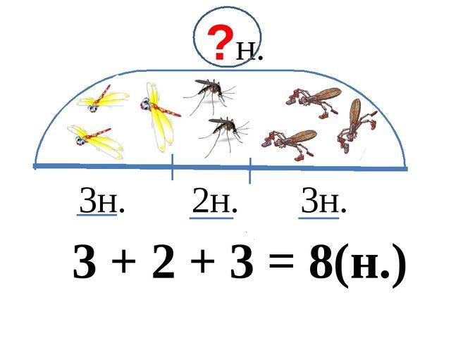 ?н. 3н. 3н. 2н. 3 + 2 + 3 = 8(н.)