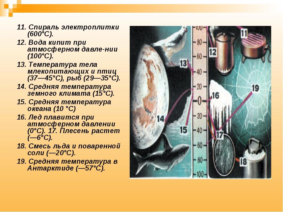 11. Спираль электроплитки (600°С). 12. Вода кипит при атмосферном давлении...