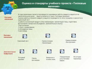 Оценка и стандарты учебного проекта «Тепловые явления» Критерии оценивания В