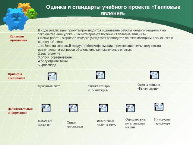 Оценка и стандарты учебного проекта «Тепловые явления» Критерии оценивания В...