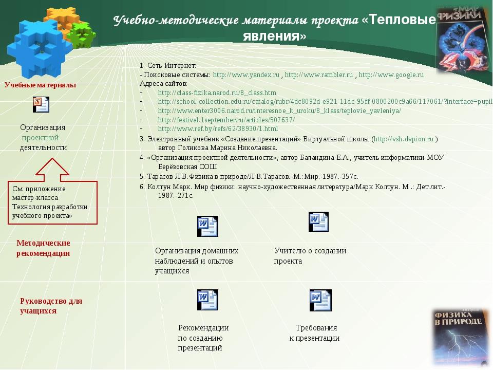 Учебно-методические материалы проекта «Тепловые явления» 1. Сеть Интернет: -...