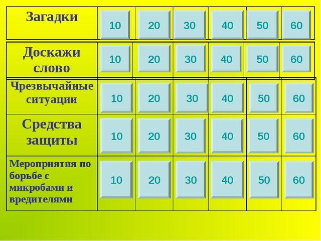 30 40 50 60 20 20 30 40 50 60 40 50 60 10 10 20 30 20 30 40 50 60 10 10 10 20...
