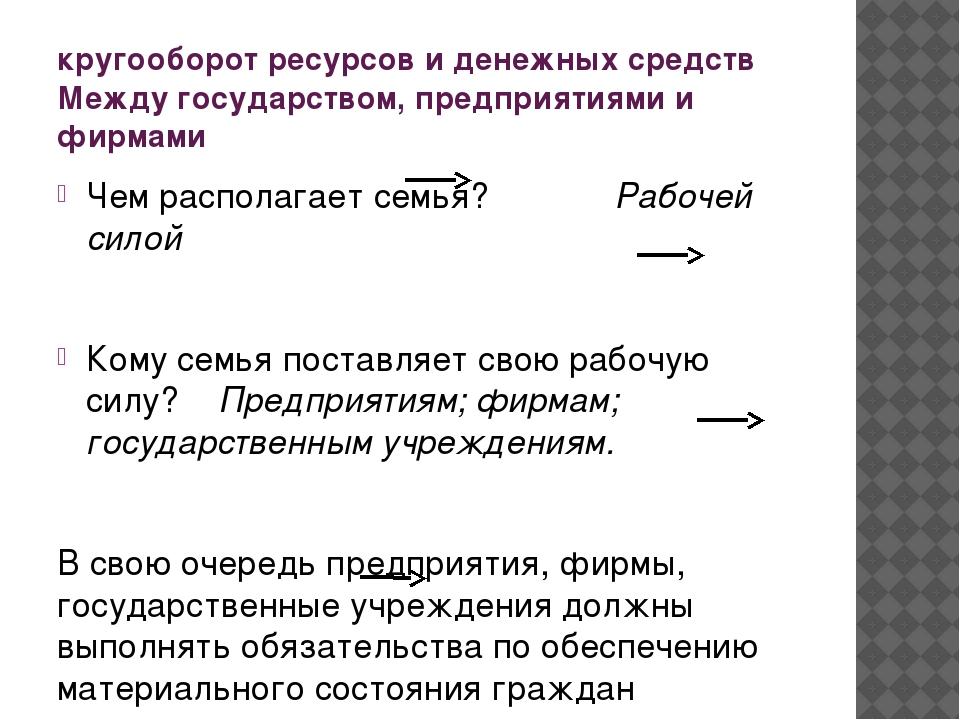 кругооборот ресурсов и денежных средств Между государством, предприятиями и ф...