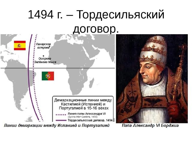 1494 г. – Тордесильяский договор.