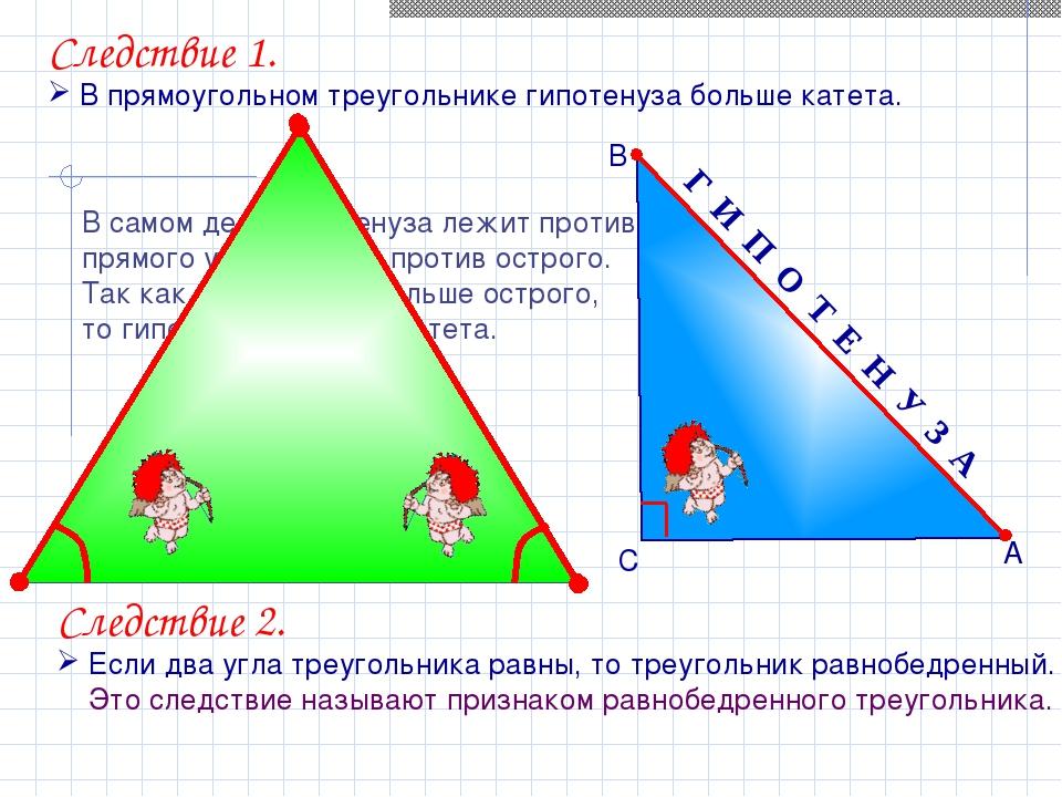 Следствие 2. Если два угла треугольника равны, то треугольник равнобедренный....