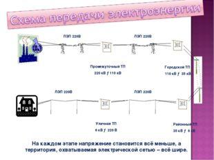 Промежуточный ТП 220 кВ →110 кВ Городской ТП 110 кВ → 35 кВ Районный ТП 35 кВ
