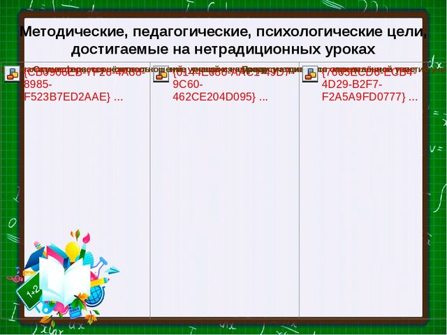 Методические, педагогические, психологические цели, достигаемые на нетрадицио...