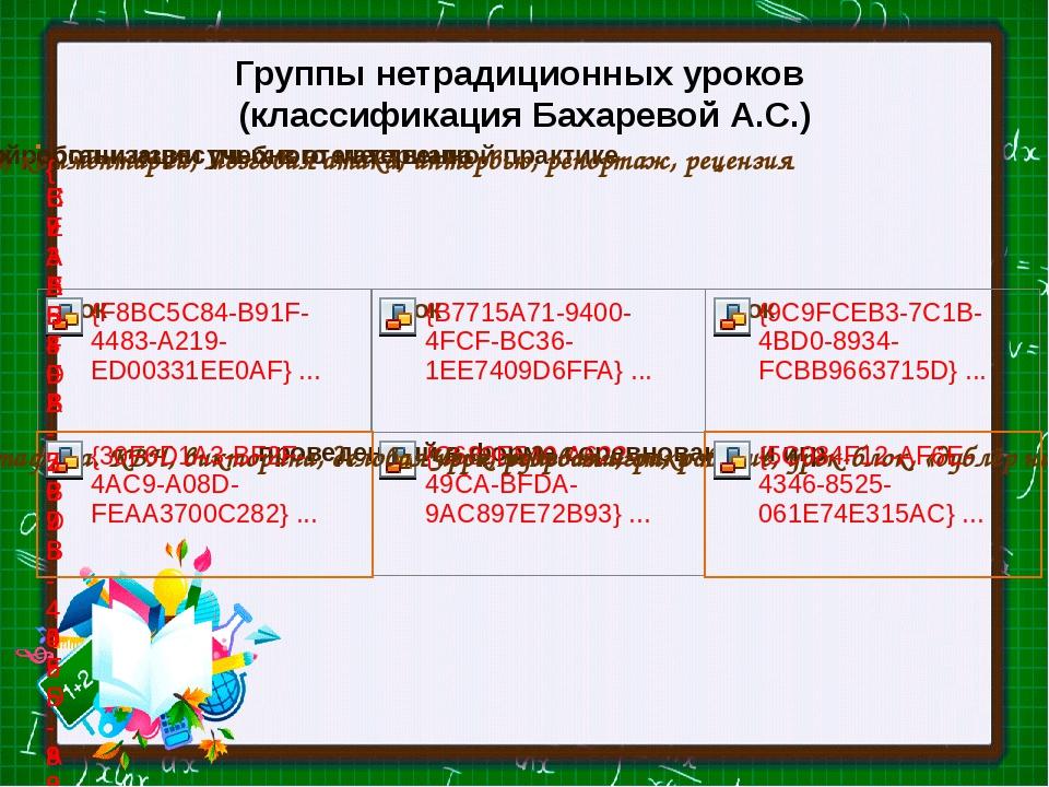 Группы нетрадиционных уроков (классификация Бахаревой А.С.)