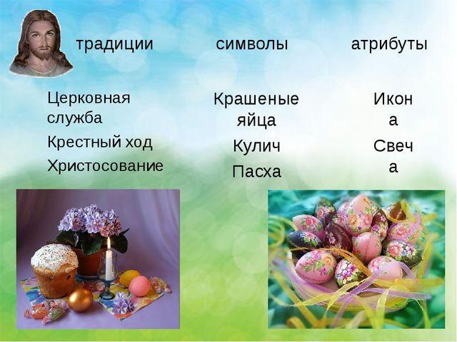 Церковная служба Крестный ход Христосование Крашеные яйца Кулич Пасха Икона С...